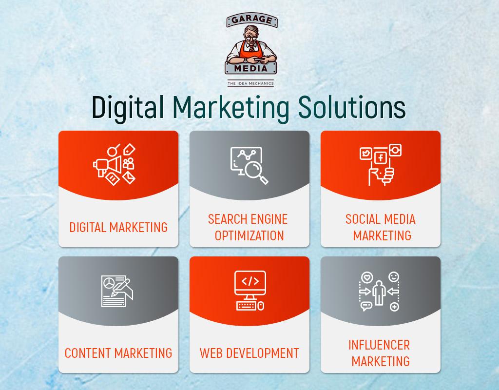 Digital Marketing Company in Noida | Garage Media